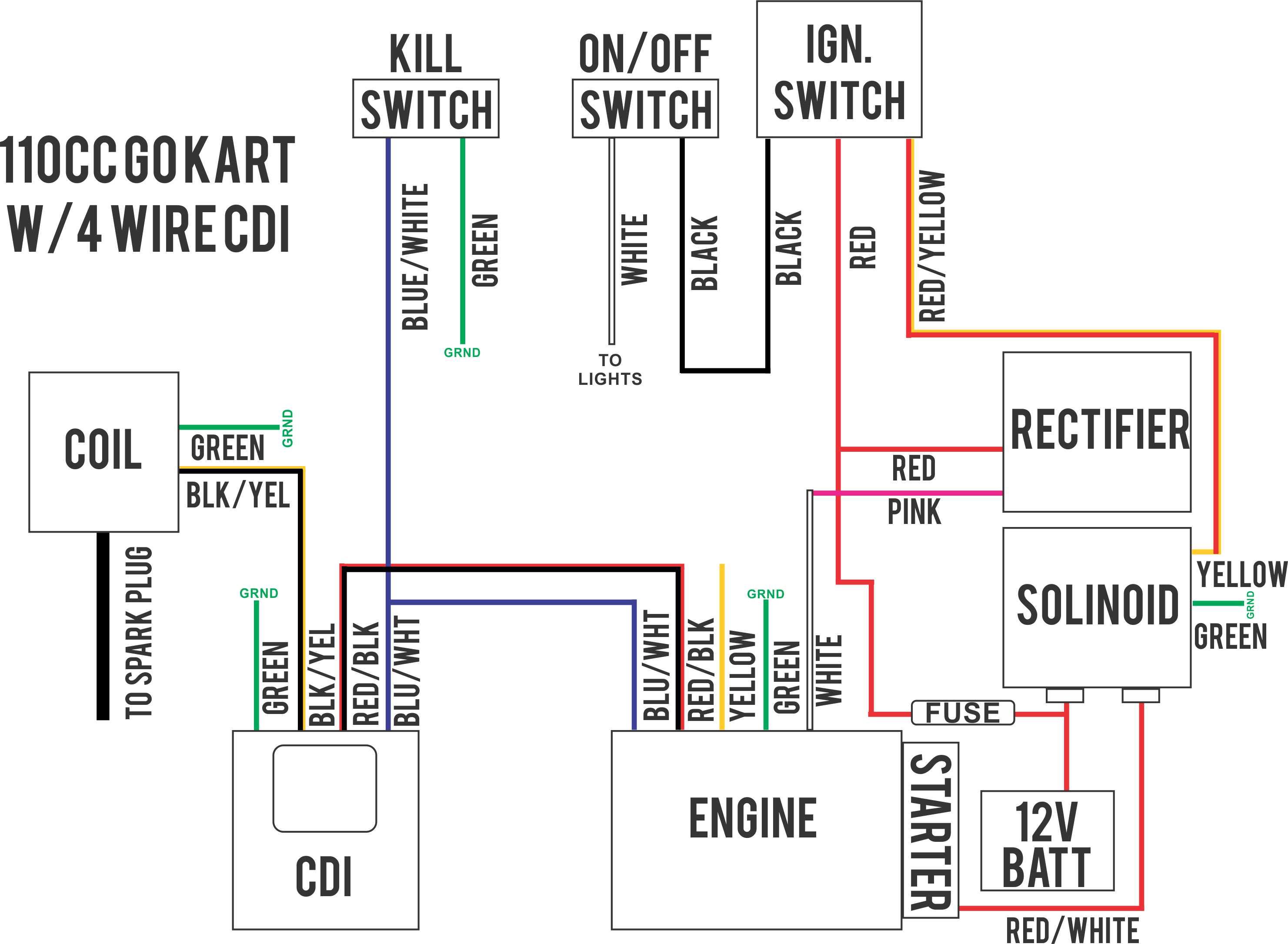 110cc Remote Wiring Question
