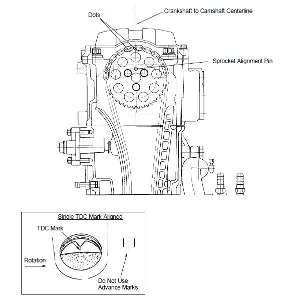 2001 polaris sportsman 500 wiring diagram pdf 2001 1996 polaris sportsman 400 wiring diagram 1996 auto wiring on 2001 polaris sportsman 500 wiring diagram
