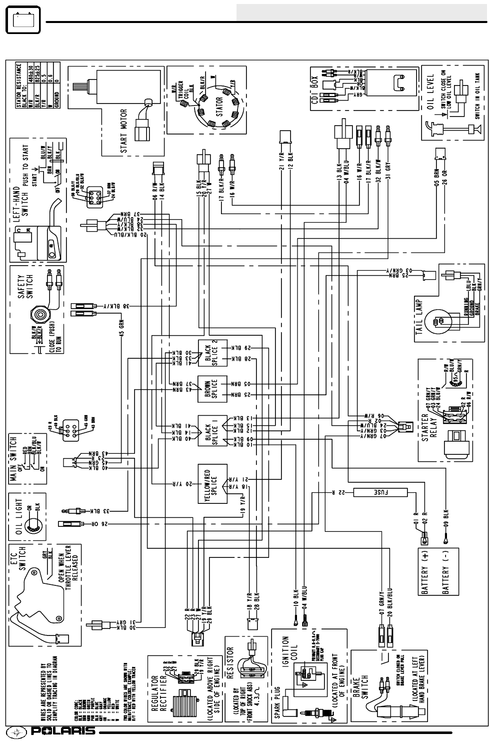 2001 Polaris Sportsman 90 Wiring Diagram  Somurich