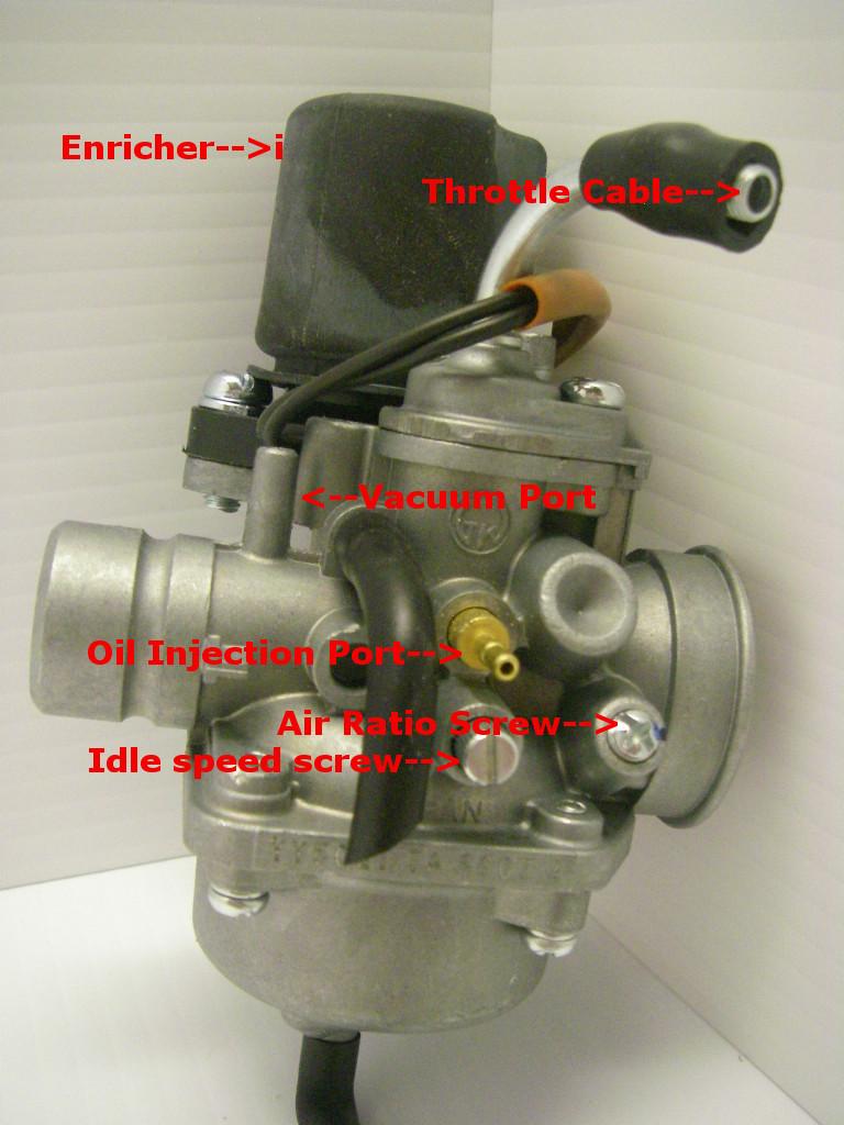 Scrambler 50 Throttle Problem Page 2