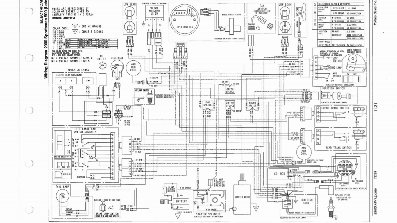 Polaris Trail Boss 250 Wiring Diagram