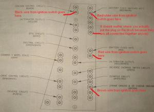 94 Sportsman 400 wiring diagram  ATVConnection ATV