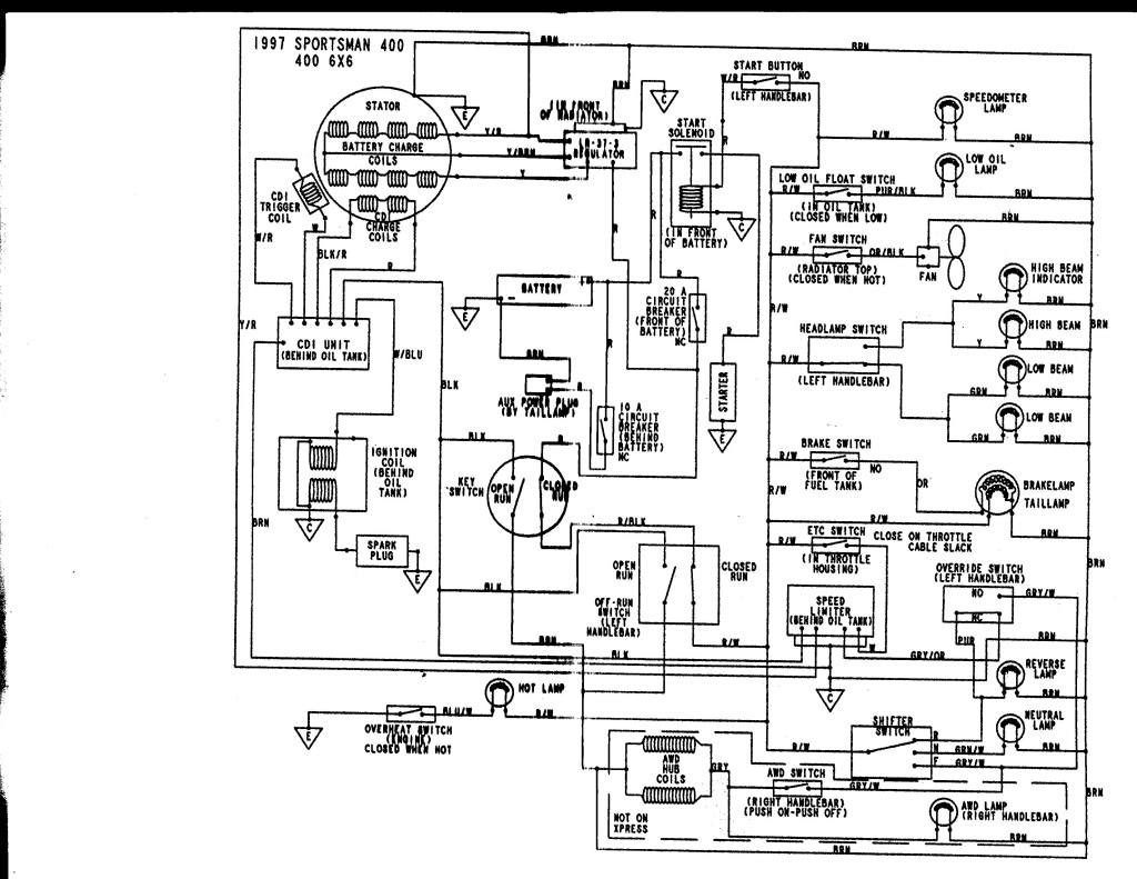 polaris sportsman 500 wiring diagram  diagrams  wiring diagram images