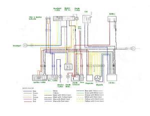 230e wiring diagrams  Page 2  ATVConnection ATV