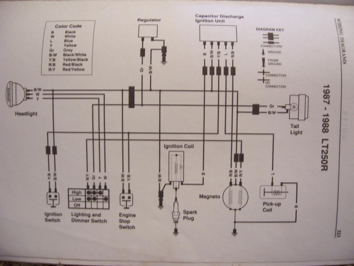 Wiring Diagram King Quad 750
