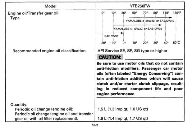 yamaha motor vin decoder | Automotivegarage.org