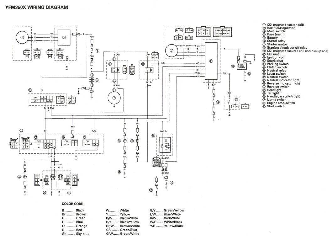 yamaha warrior wiring diagram - 2001 yamaha warrior wiring diagram, Wiring diagram
