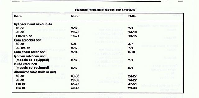 torque_specs - ATVConnection.com