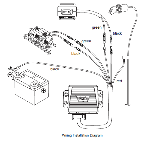 warn winch wiring schematic atv the wiring warn xd9000i wiring diagram schematics and diagrams