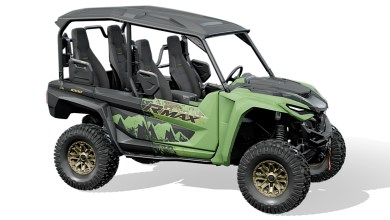 2022 Yamaha Wolverine RMAX4 1000 XT-R