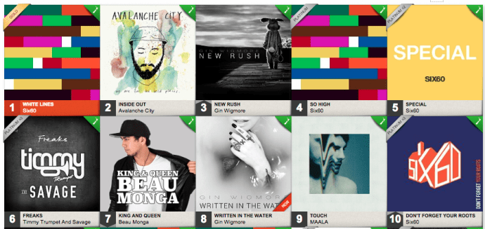 "MAALA's ""Touch"" currently sits at No. 9 on New Zealand's Singles Chart (July 6, 2015)"