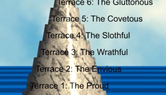 Dante's levels of Mount Purgatory.