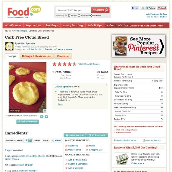 carb-cloud-bread-recipe-411501-24892229