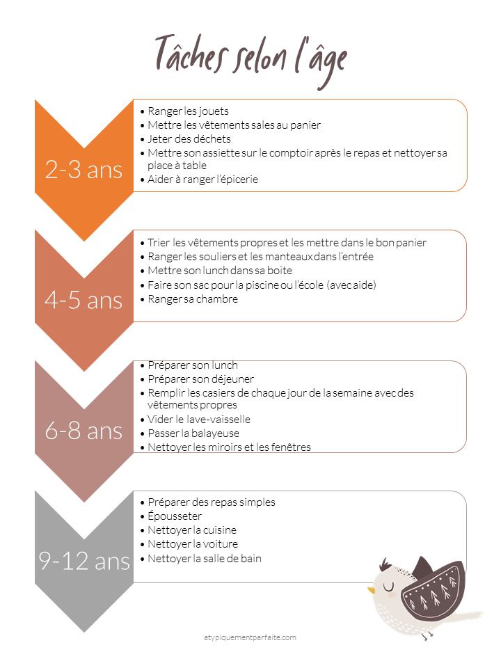 b/éb/és et personnes /âg/ées enfants AVO+ Thermom/ètre num/érique personnel facile /à utiliser pour adultes blanc contr/ôle de temp/érature avec alarme haute // basse temp/érature