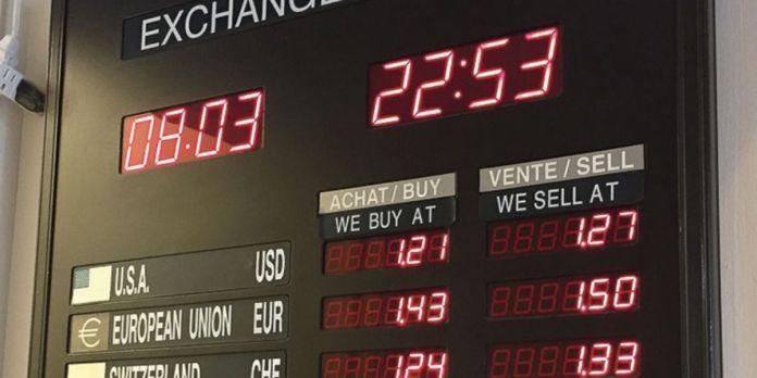 Marché des changes: Le dirham s'apprécie face à l'euro