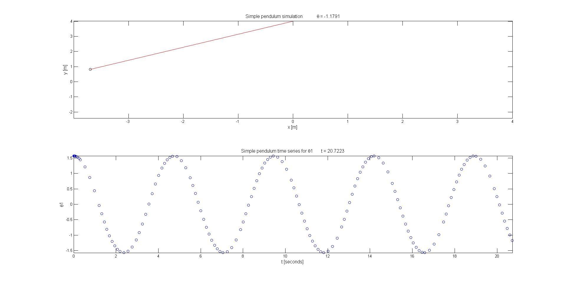 Simple Pendulum Simulation