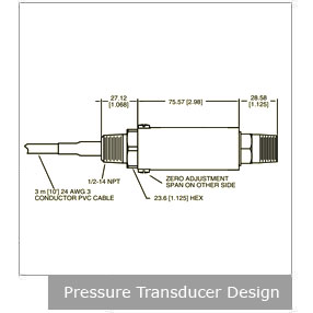 Pressure Transducers and Transmitters