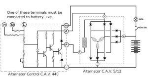 Australian RR Forums: CAV Voltage regulatoralternator