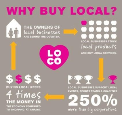 buy local, buy local auburn, shop small