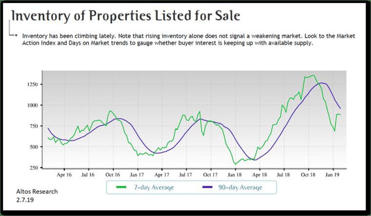 real estate, nwmls, northwest mls, prmi, primary residential mortgage inc, puget sound real estate, auburn real estate