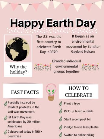 an Earth day Info graph