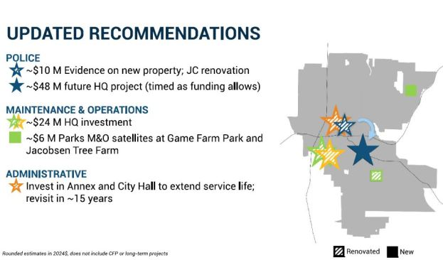 a graphic from the facilities update.