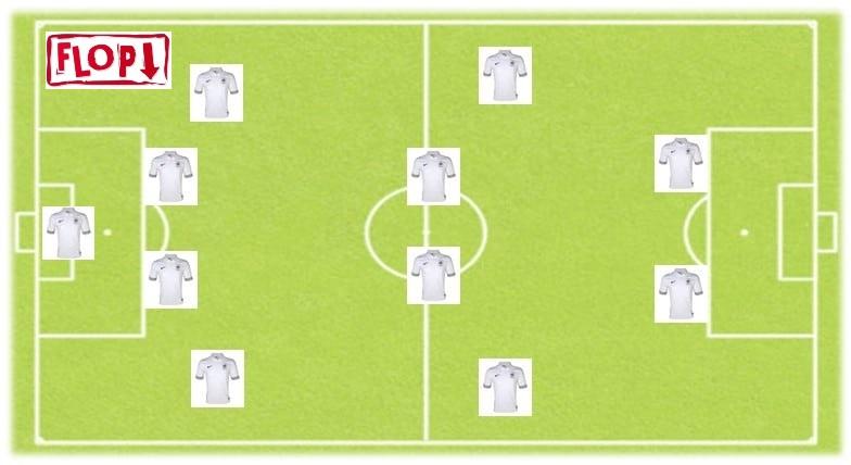 Ligue 1 : élisez l'équipe des flops de la saison 2020-2021