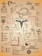 masonic symbology chart