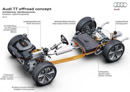 Audi-TT_Offroad_Concept_2014_800x600_wallpaper_13