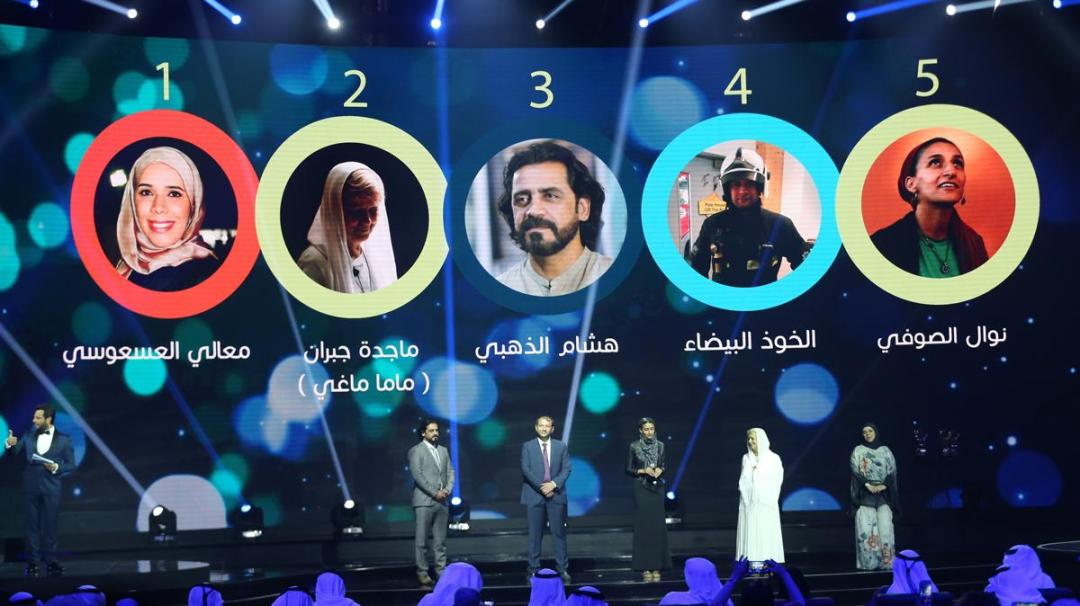 interactive voting mohammad bin rashid global initiative voting interactive