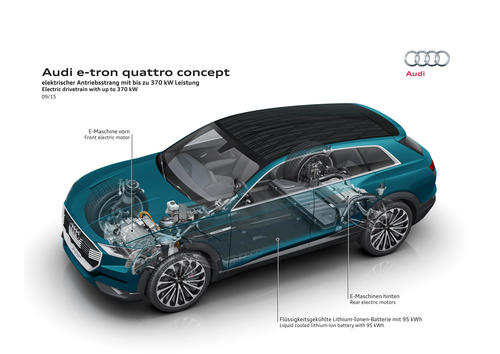 Ideal installation position: The lithium-ion battery | Audi MediaCenter