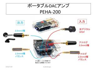 PEHA-200#2