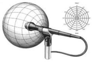 Dicas para gravar voz 1