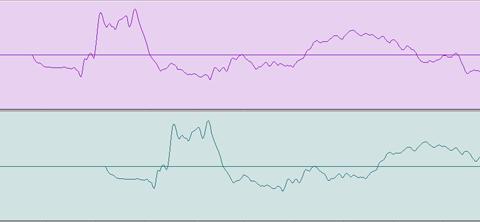 FASE: Diferença de tempo ou Polaridade? 3