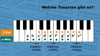 08_tonarten