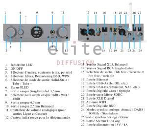 iDSD_Pro_DAC- Streamer- Préampli-details