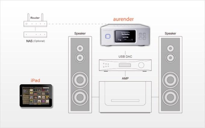 X100 Aurender Server streamer Installation