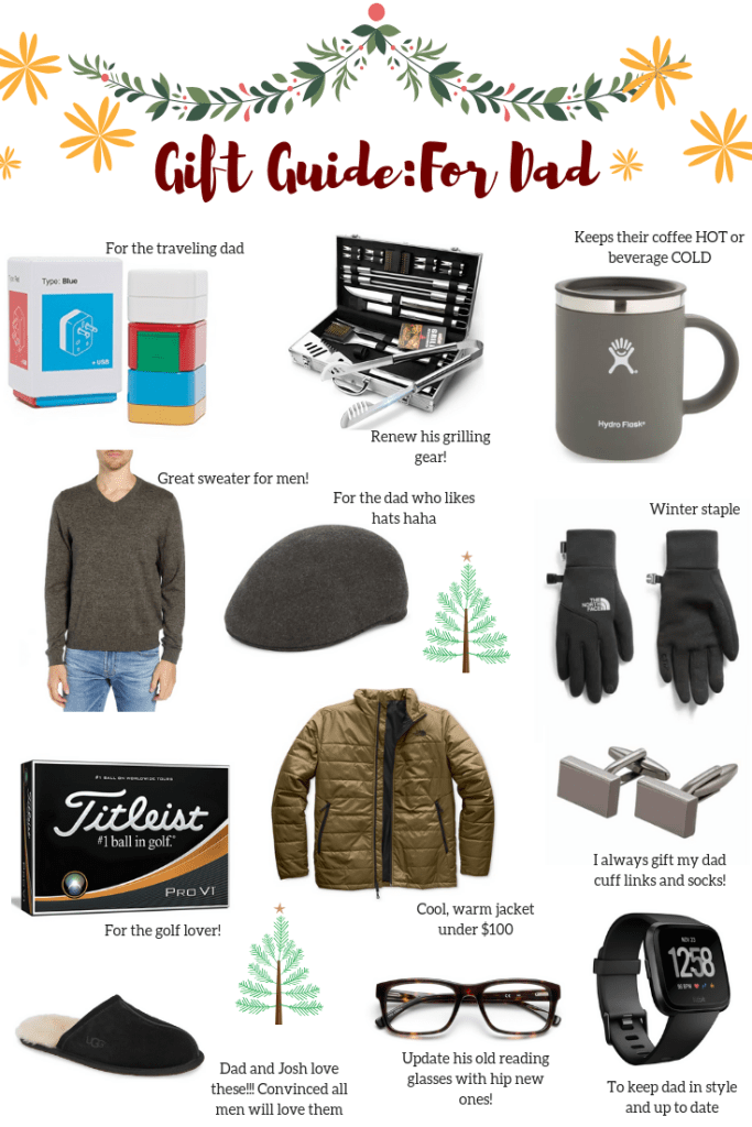 Gift Guide For Him | Gift Guide for the significant man in your life | Audrey Madison Stowe a fashion and lifestyle blogger