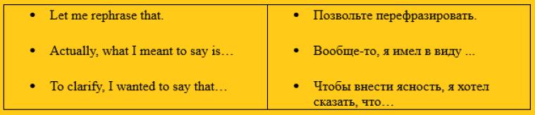как сделать презентацию на английском