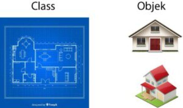 Objek dan class pemrograman berorientasi objek