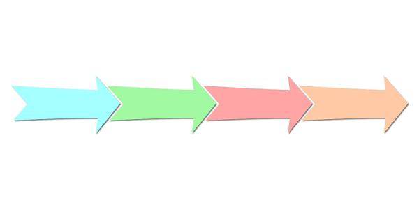 抽股票、申購股票、股票抽籤流程全解析