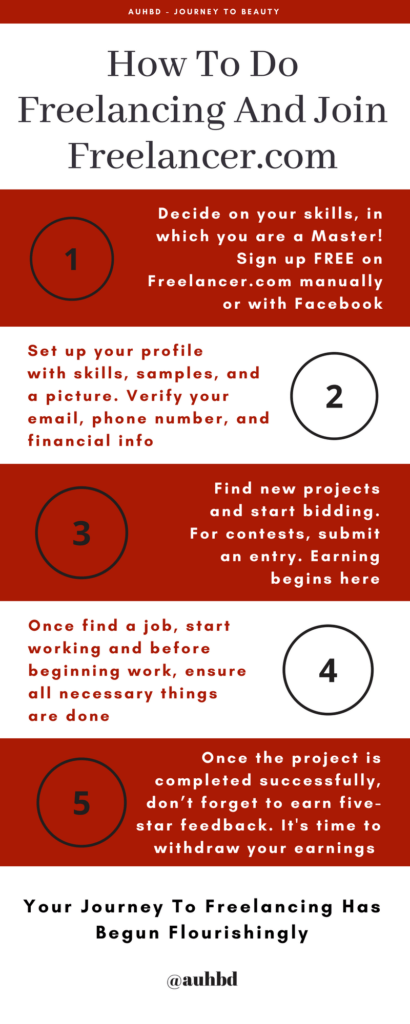 How To Join Freelancer.com And Do Freelancing From Home