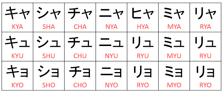 katakana-juncoes