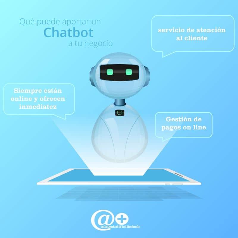 que aporta un chatbot a tu negocio