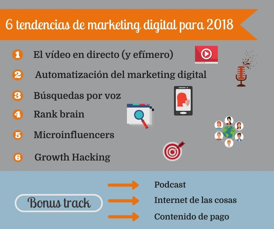 tendencias de marketing digital para 2018 listado