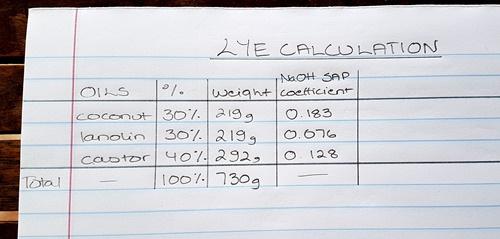 Lye Calculation 3