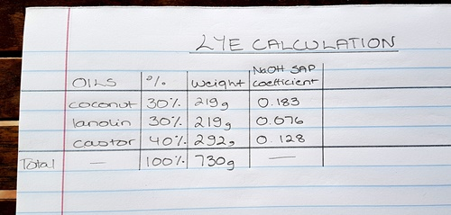 Lye Calculation 3