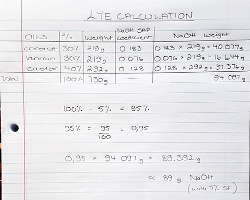 Lye Calculation