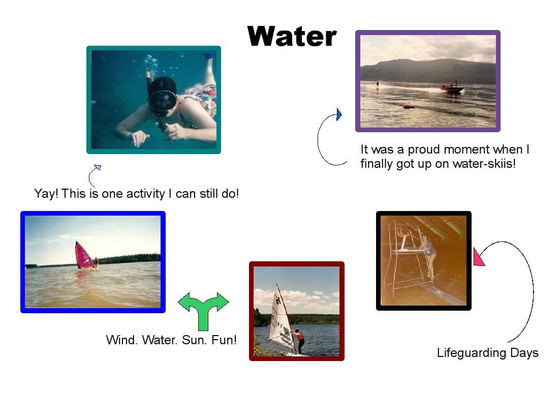 auntie stress water activities