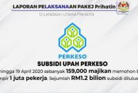 semakan pemohonan subsidi upah perkeso